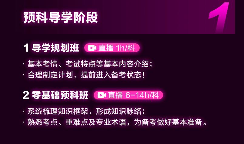 2021年中级会计【AI私塾班】VIP专题_07.jpg